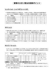 thumbnail of 7月号営農お知らせ